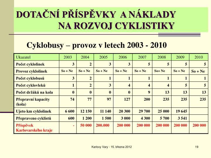 Cyklobusy – provoz v letech 2003 - 2010