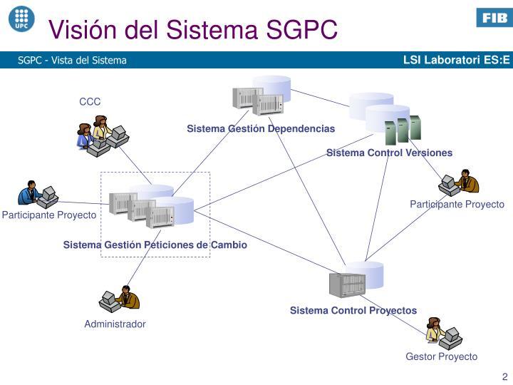 Visión del Sistema SGPC