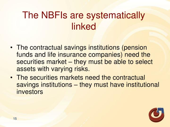 The NBFIs are systematically linked