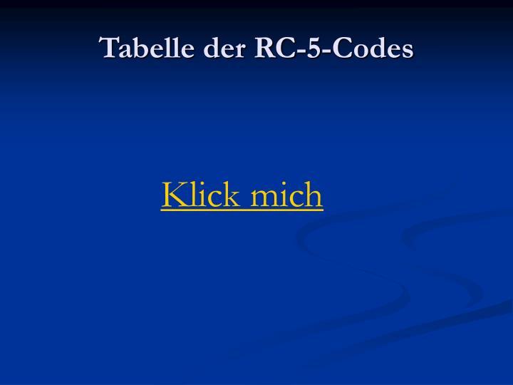 Tabelle der RC-5-Codes