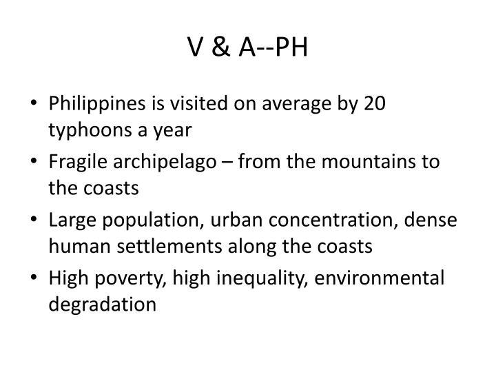 V & A--PH