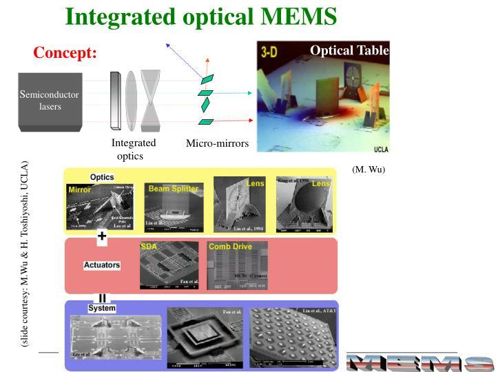 Integrated optical MEMS