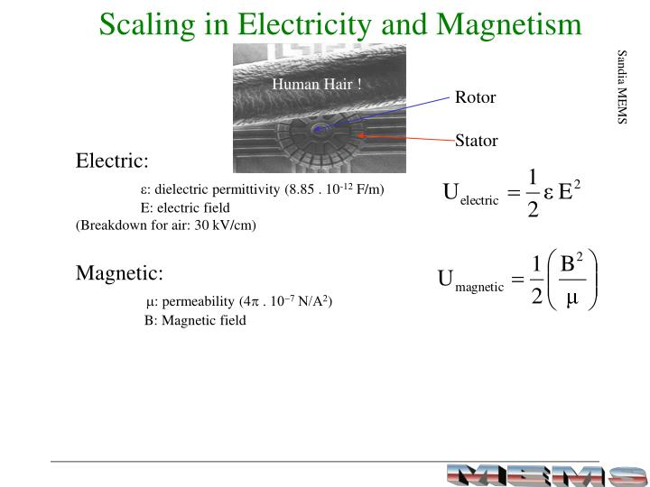 Scaling in Electricity and Magnetism
