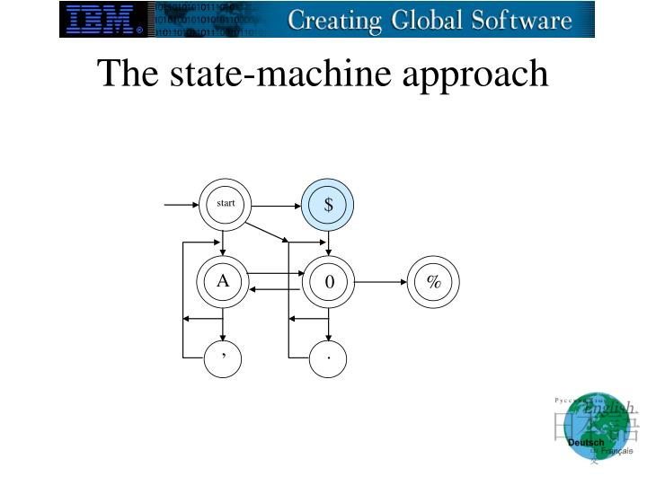 The state-machine approach