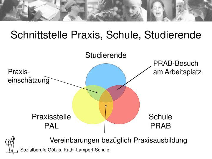 Schnittstelle Praxis, Schule, Studierende