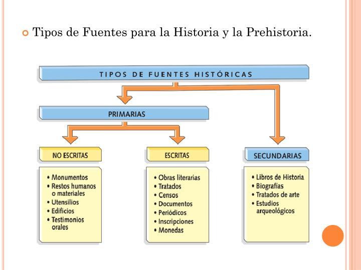 Tipos de Fuentes para la Historia y la Prehistoria.