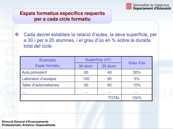 (Exemple)