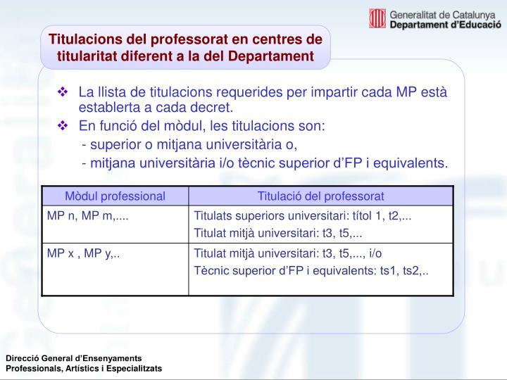 Titulacions del professorat en centres de titularitat diferent a la del Departament