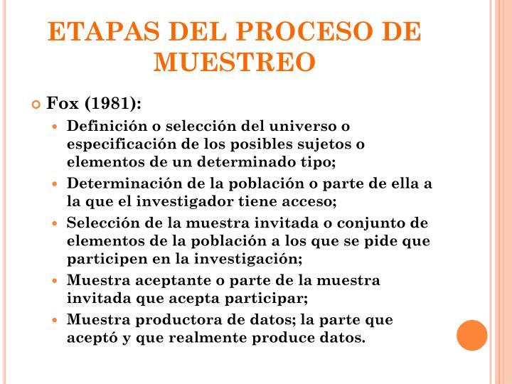 ETAPAS DEL PROCESO DE MUESTREO