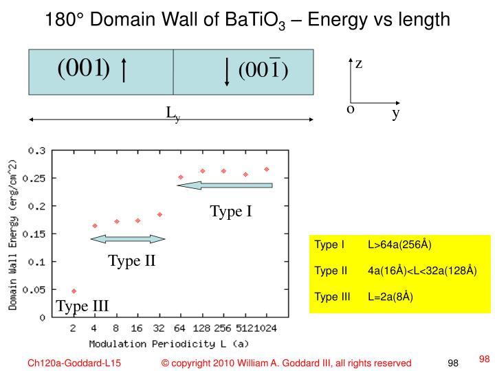 180° Domain Wall of BaTiO