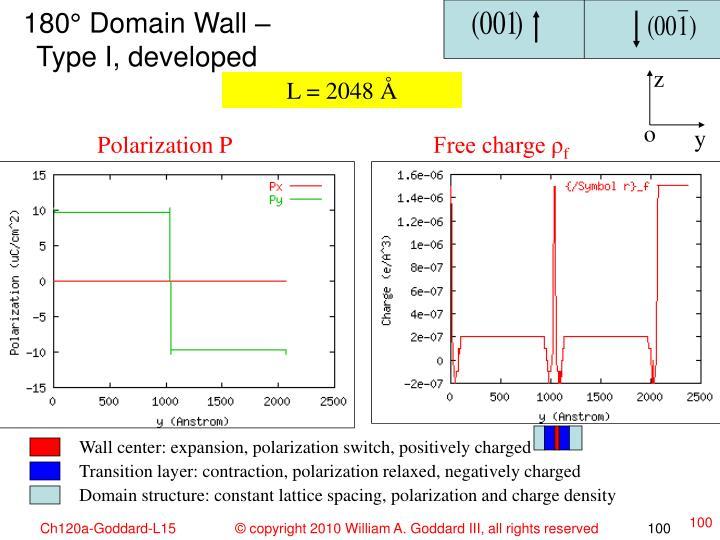 180° Domain Wall – Type I, developed