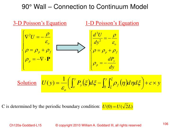 90° Wall – Connection to Continuum Model