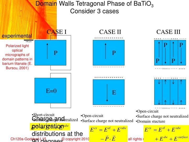 Domain Walls Tetragonal Phase of BaTiO