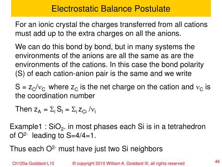 Electrostatic Balance Postulate