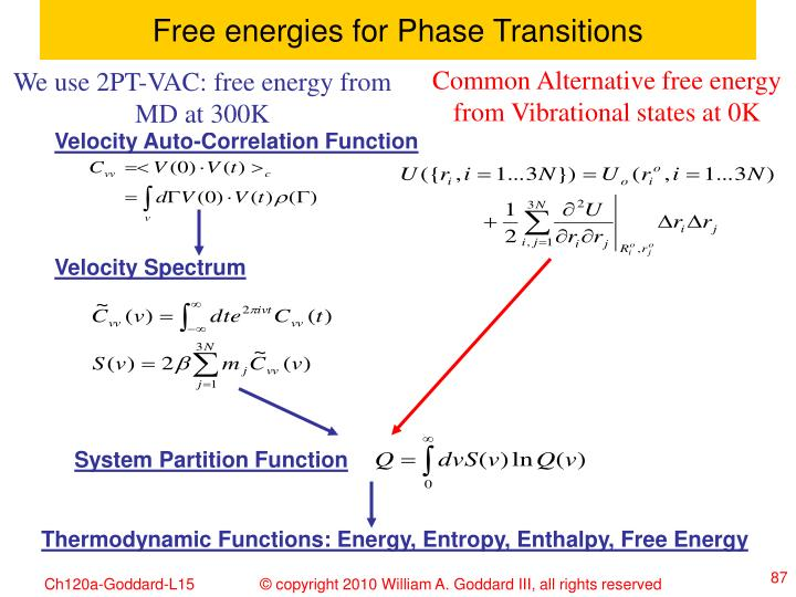 Free energies for Phase Transitions