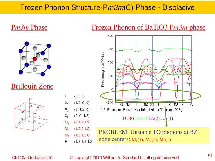 Frozen Phonon Structure-P