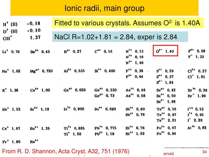 Ionic radii, main group