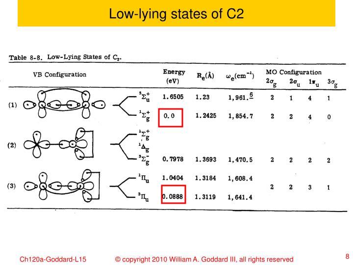 Low-lying states of C2
