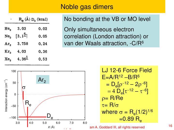 Noble gas dimers