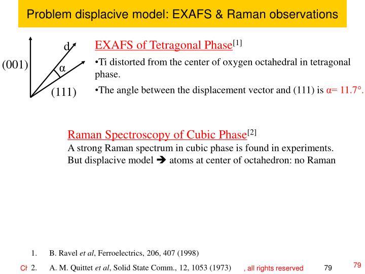 Problem displacive model: EXAFS & Raman observations