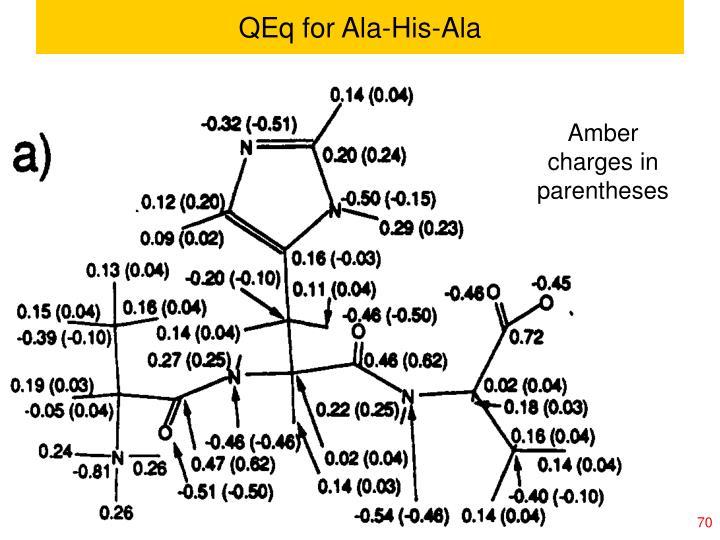 QEq for Ala-His-Ala