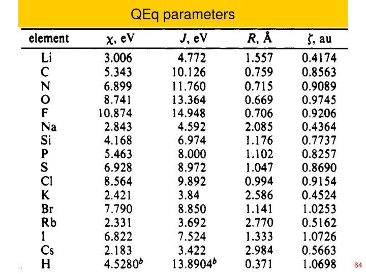 QEq parameters