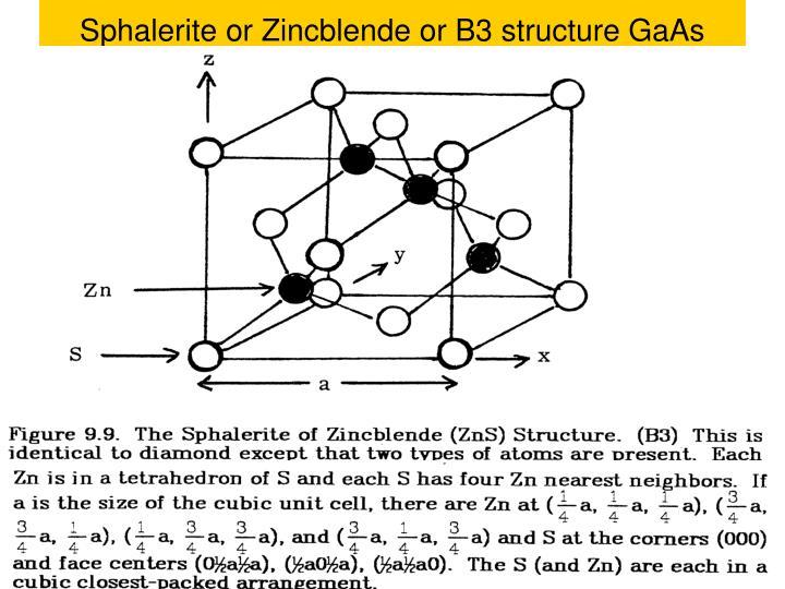 Sphalerite or Zincblende or B3 structure GaAs