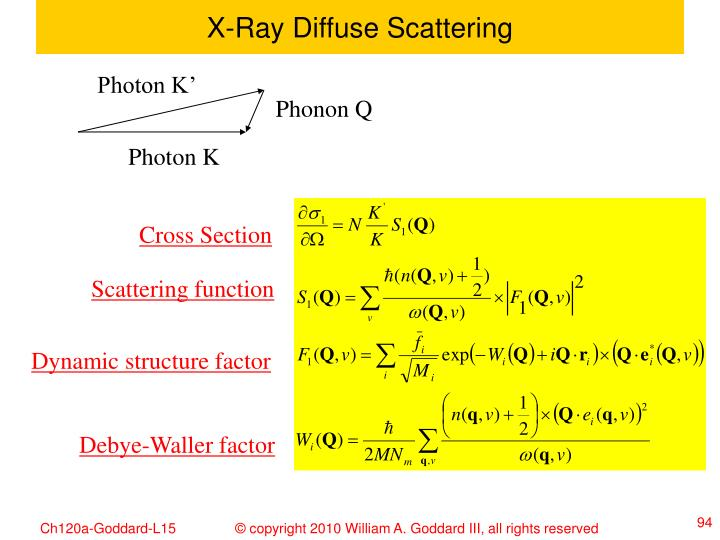 X-Ray Diffuse Scattering