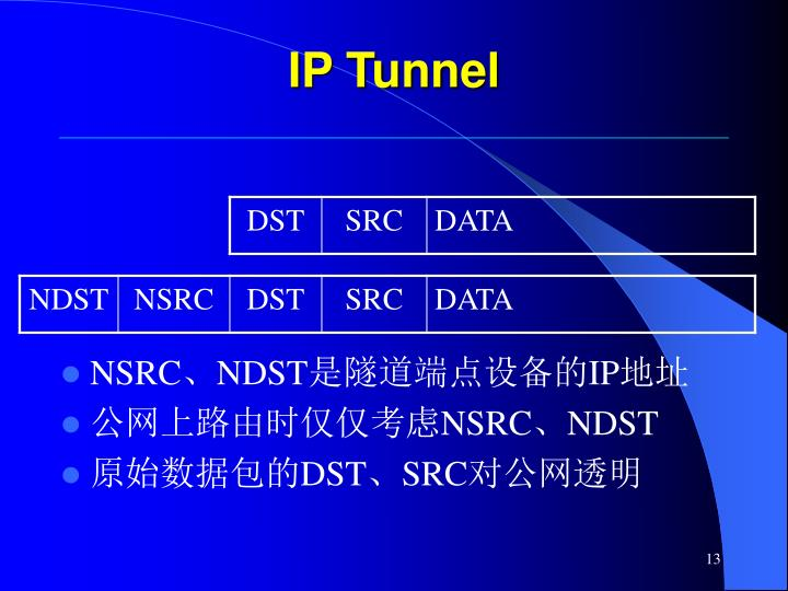 IP Tunnel