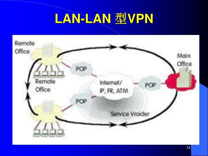 LAN-LAN