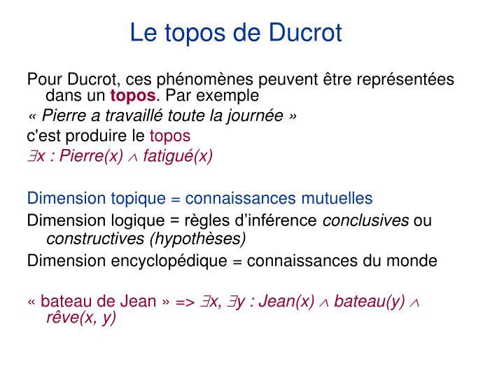 Le topos de Ducrot