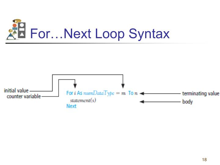 For…Next Loop Syntax