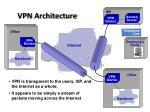vpn architecture