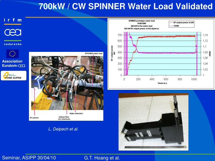 700kW / CW SPINNER Water Load Validated