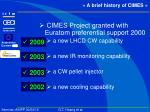 a brief history of cimes