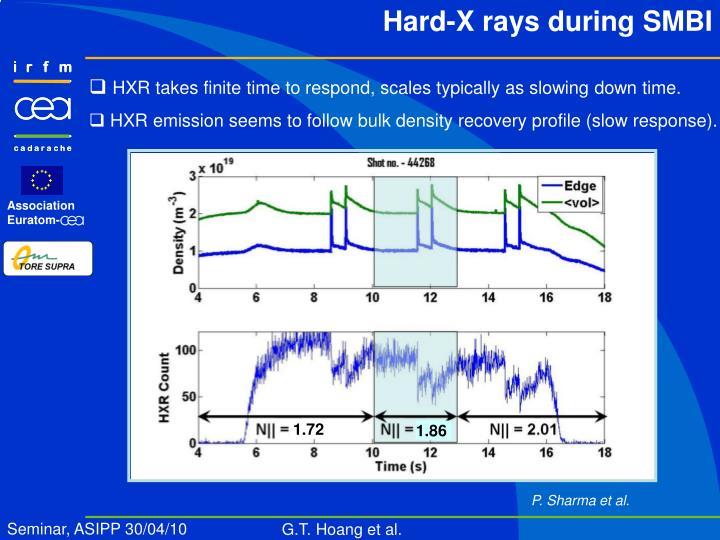 Hard-X rays during SMBI