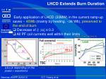 lhcd extends burn duration