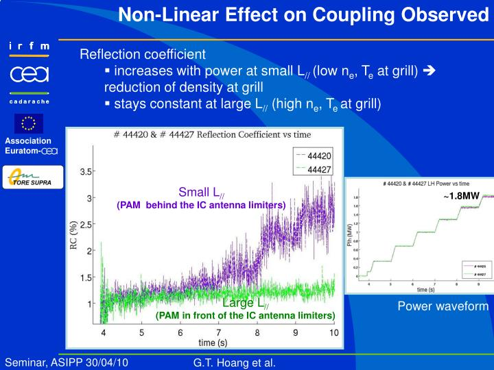 Non-Linear Effect on Coupling Observed