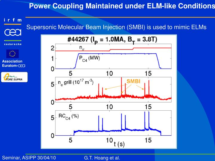 Power Coupling Maintained under ELM-like Conditions