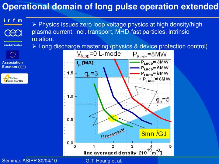 Operational domain of long pulse operation extended