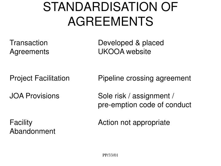Standardisation of agreements