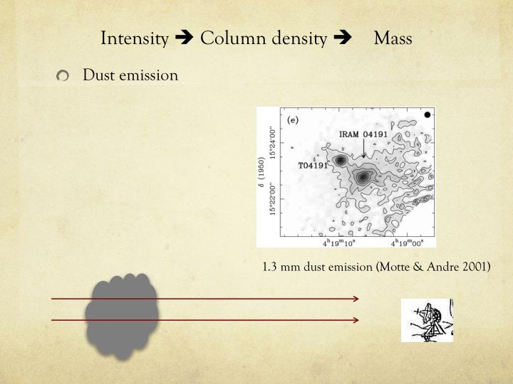 Intensity column density mass