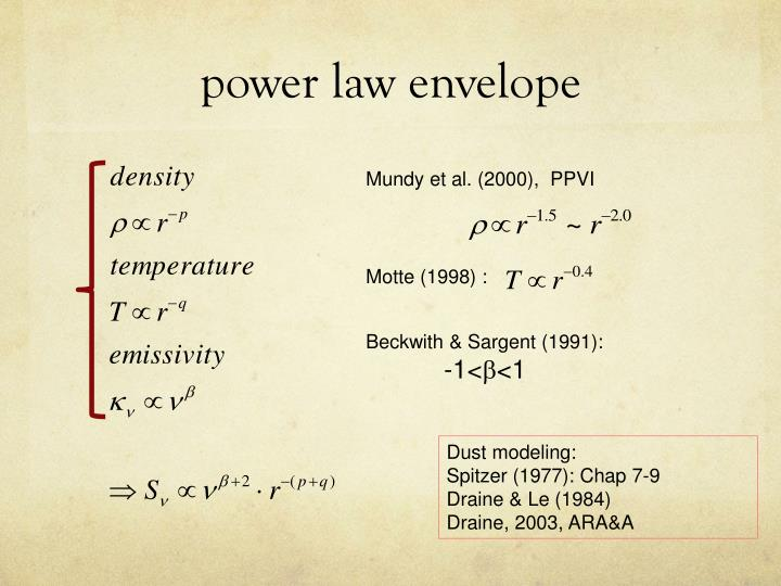 power law envelope