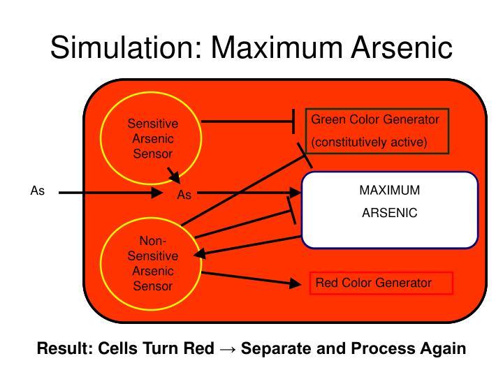 Sensitive Arsenic Sensor