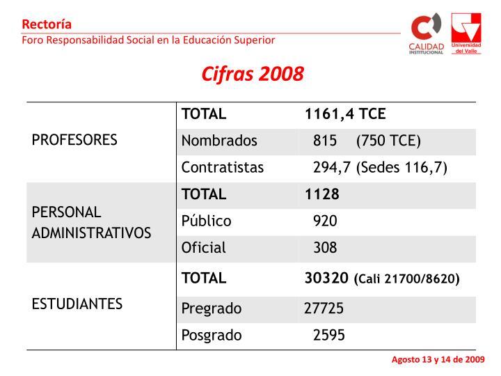 Cifras 2008