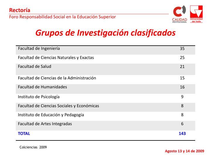 Grupos de Investigación clasificados