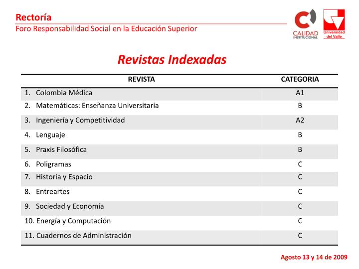 Revistas Indexadas