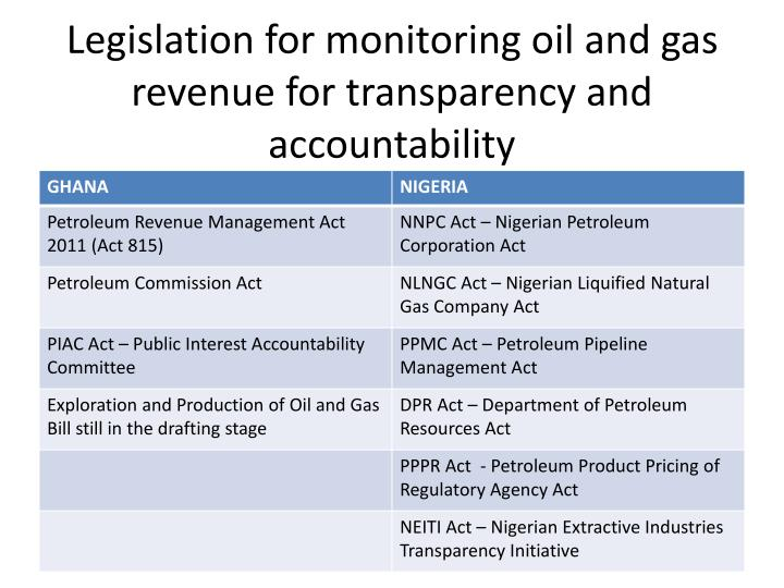 Legislation for monitoring oil and gas revenue for transparency and accountability