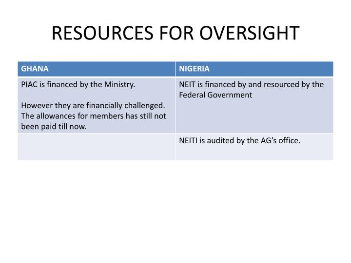 RESOURCES FOR OVERSIGHT
