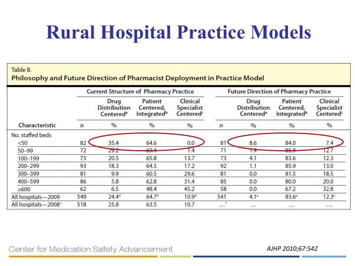 Rural Hospital Practice Models
